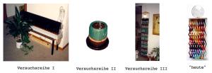 Entwicklung der Luftbefeuchter für gesunde Luftfeuchtigkeit - Necono AG